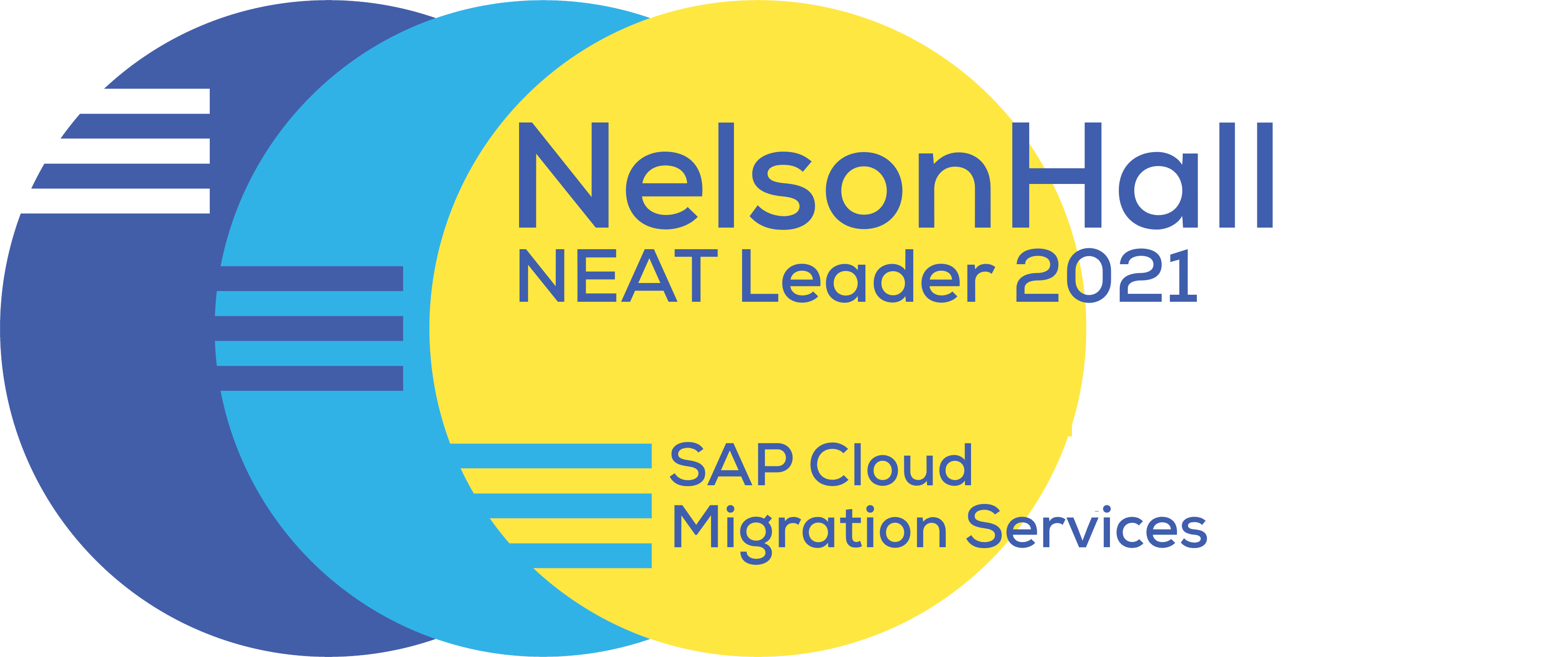 "Wipro is positioned as a ""Leader"" in the NEAT Vendor evaluation by NelsonHall for SAP Cloud Migration (Overall) 2021"