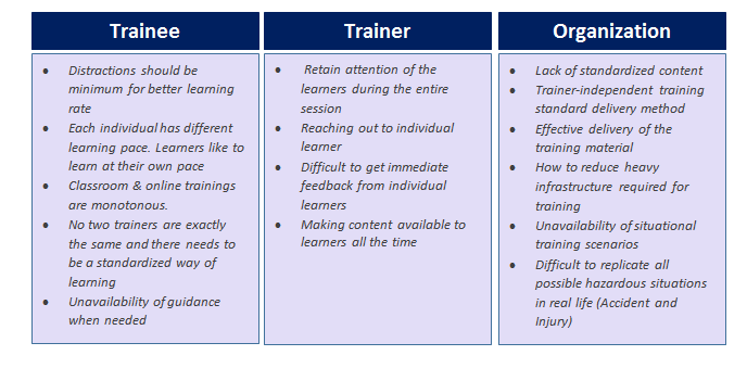 The emergence of a new Corporate Training paradigm