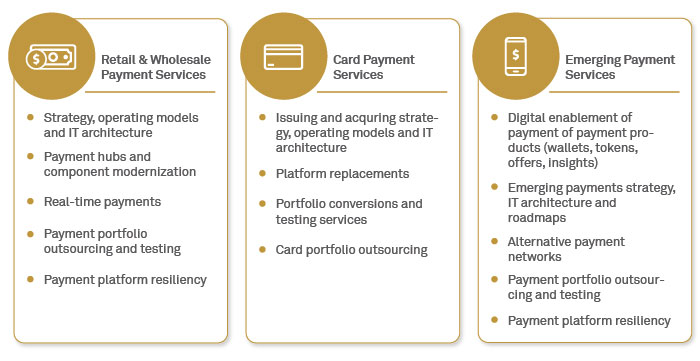 Global Real-Time Payments: A Momentous Transition Is on the Horizon