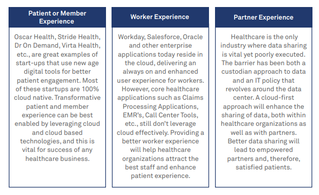 Adopting a cloud-first approach for better business differentiation and outcomes in healthcare