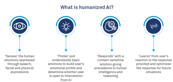 Humanized AI for Analytics that Matter