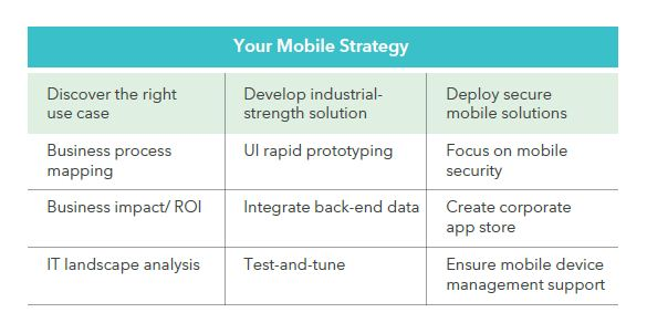 Why Your Mobile Strategy Could Do with a Leap of Faith