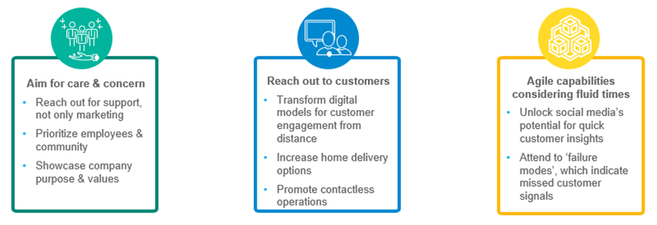 Drive a Customer-First Approach with a Digital-First Contact Center